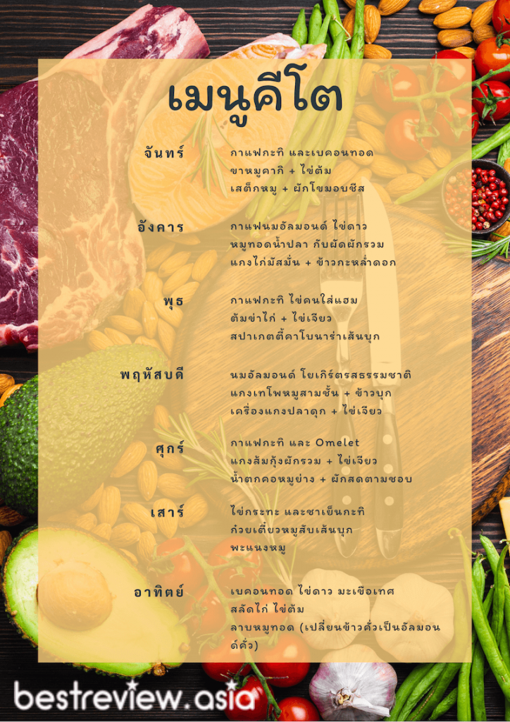 7day-keto-menu
