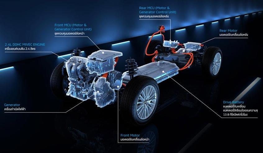 การจัดวางอุปกรณ์ต่าง ๆ ของ Mitsubishi Outlander PHEV