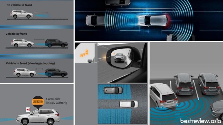 ระบบความปลอดภัย Mitsubishi Outlander PHEV