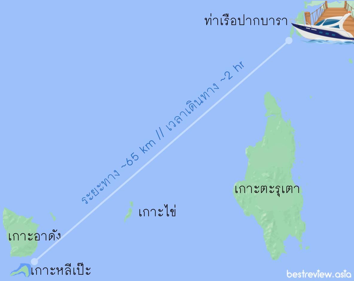 การเดินทางไปเกาะหลีเป๊ะ