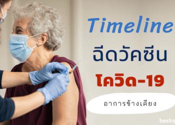 Timeline ฉีดวัคซีนโควิด เริ่มลงทะเบียน 1 พ.ค. 64 และทำความเข้าใจกับ อาการข้างเคียงที่อาจเกิด