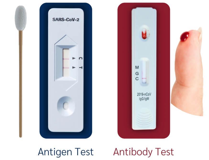 ชุดทดสอบแอนติเจน (Antigen Test) และ ชุดทดสอบแอนติบอดี (Antibody Test) ต่างกันอย่างไร